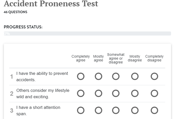 One of the more lighthearted Queendom tests